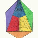 La Meditazione cromatica: i colori influenzano la nostra vita